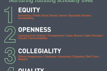Graphic with list of Humanities Values from HumetricsHSS